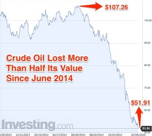 RCoC crude-all-year-long